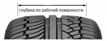 Рабочая поверхность протектора